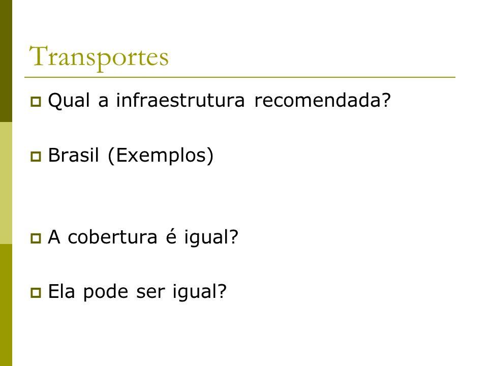 Transportes Qual a infraestrutura recomendada Brasil (Exemplos)