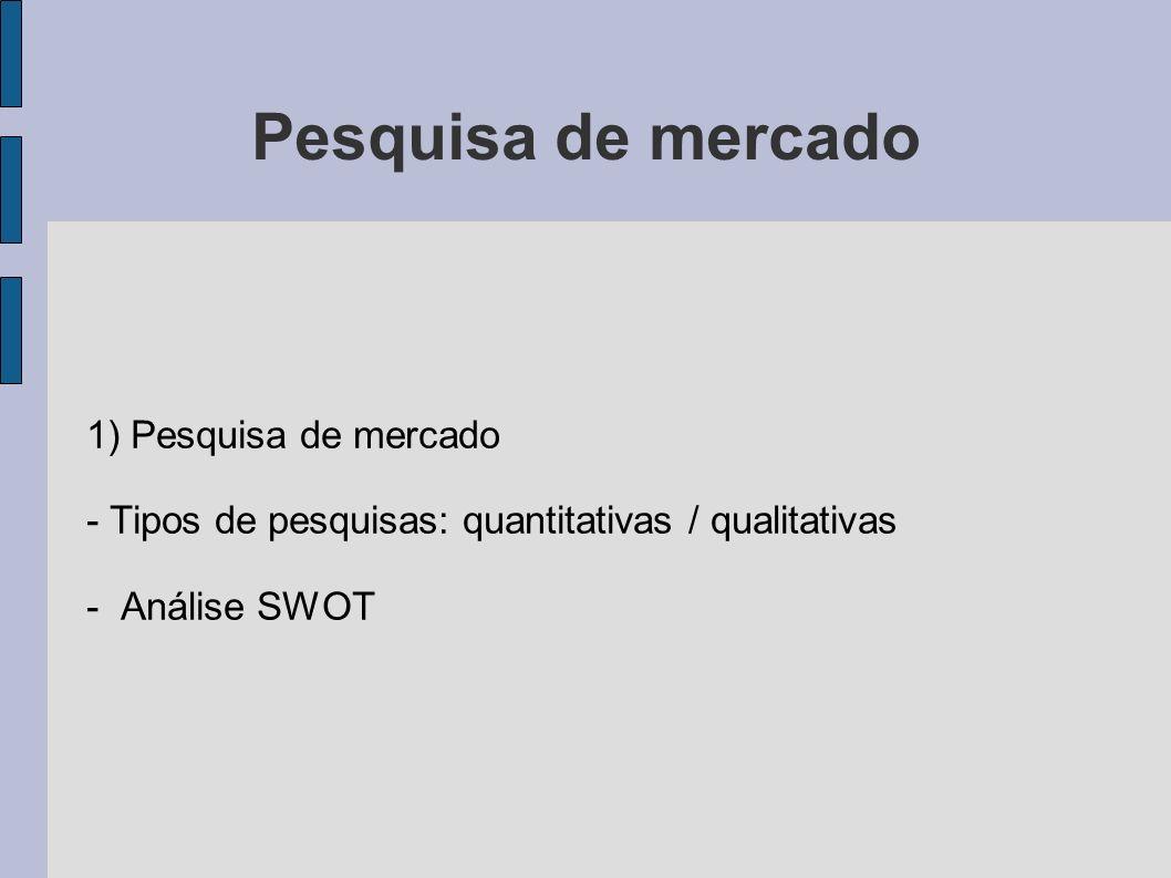 Pesquisa de mercado 1) Pesquisa de mercado