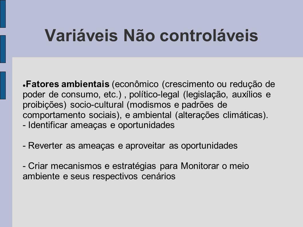 Variáveis Não controláveis