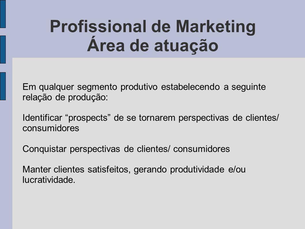 Profissional de Marketing Área de atuação