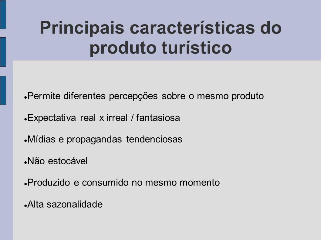 Principais características do produto turístico