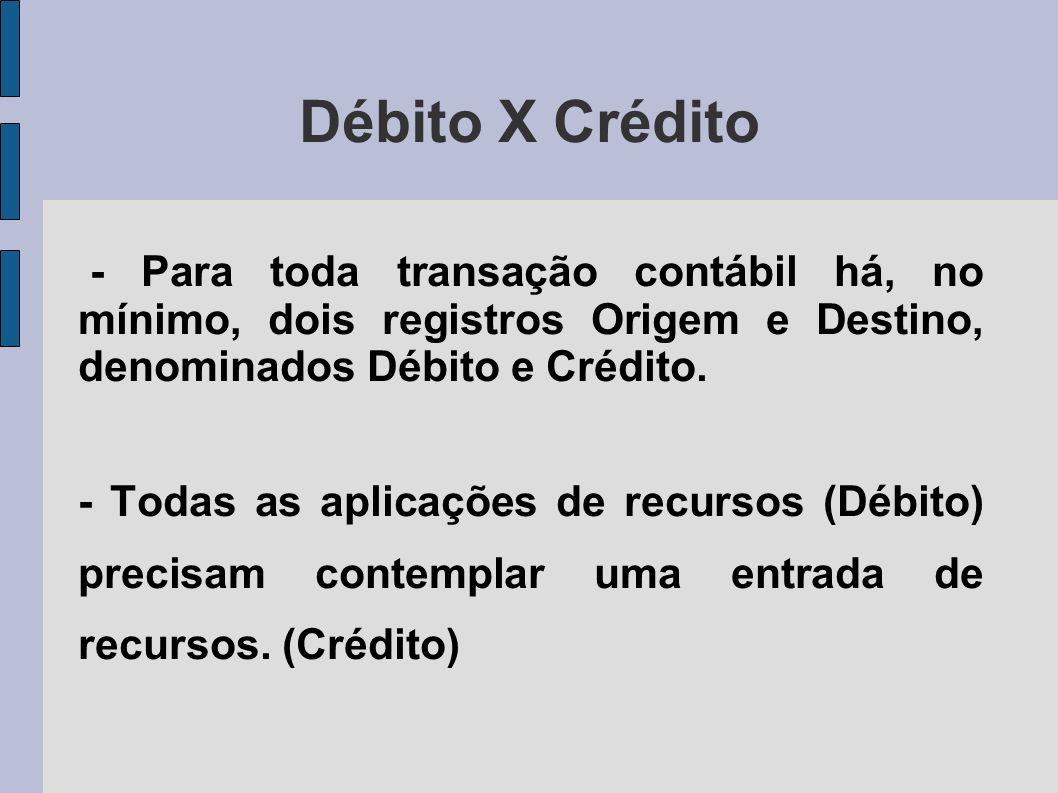 Débito X Crédito - Para toda transação contábil há, no mínimo, dois registros Origem e Destino, denominados Débito e Crédito.