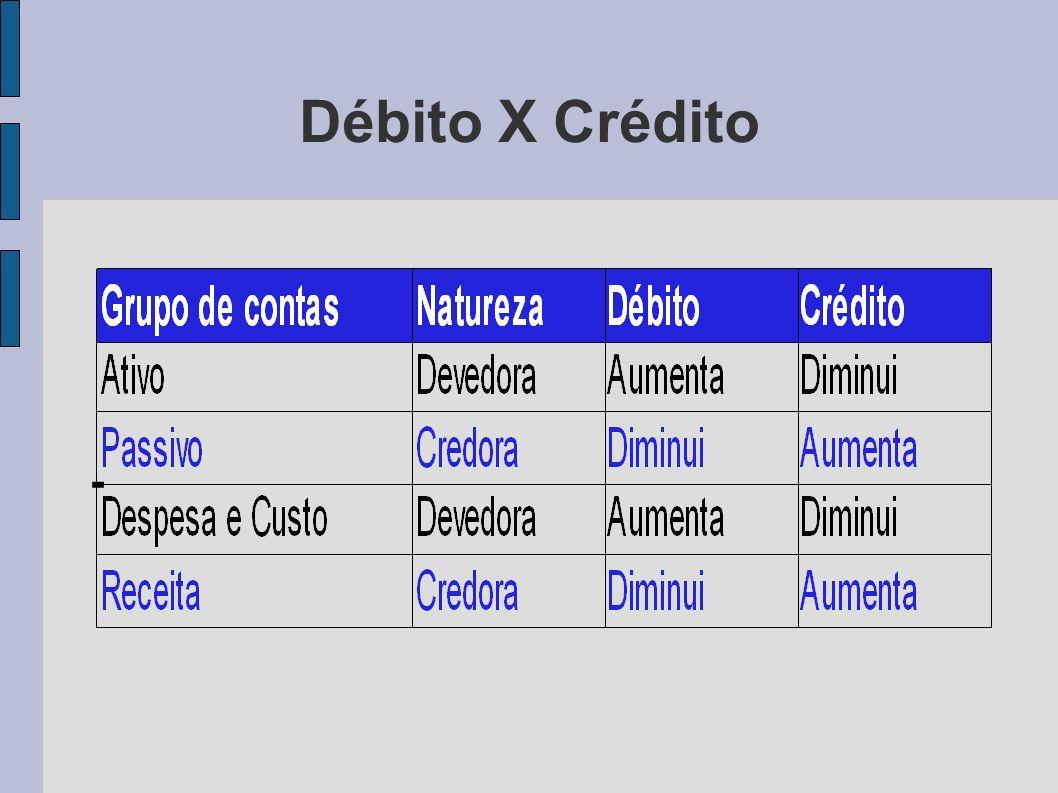 Débito X Crédito -