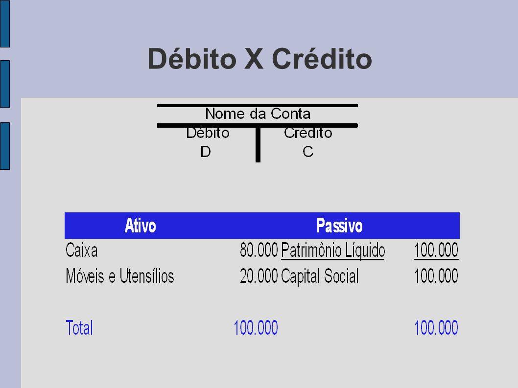 Débito X Crédito