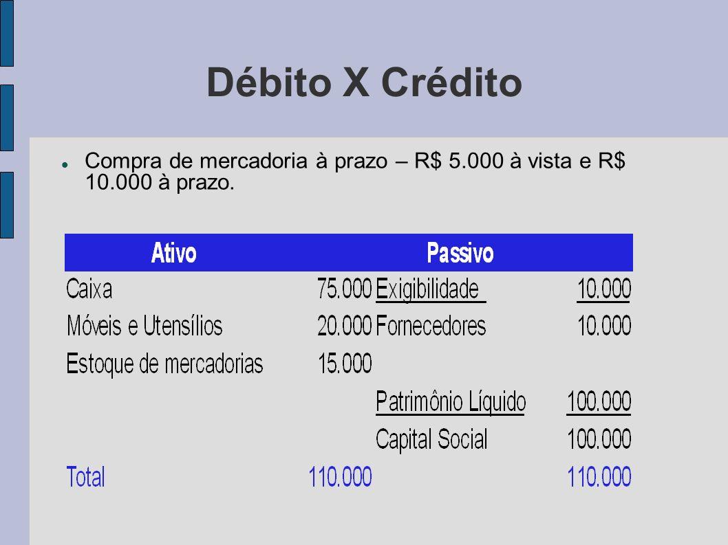 Débito X Crédito Compra de mercadoria à prazo – R$ 5.000 à vista e R$ 10.000 à prazo.