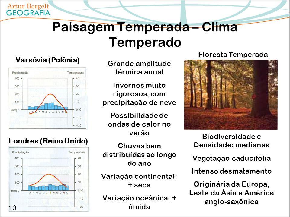 Paisagem Temperada – Clima Temperado
