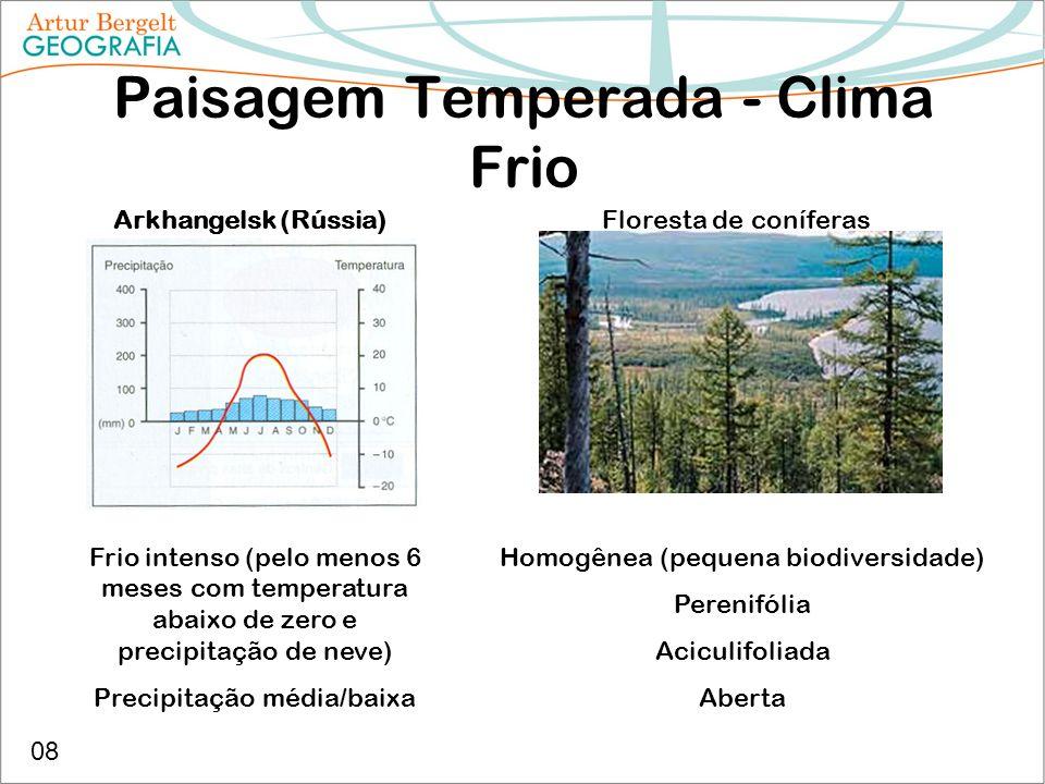 Paisagem Temperada - Clima Frio