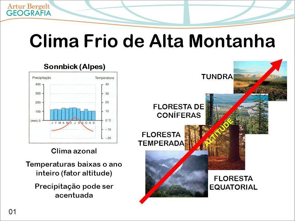 Clima Frio de Alta Montanha