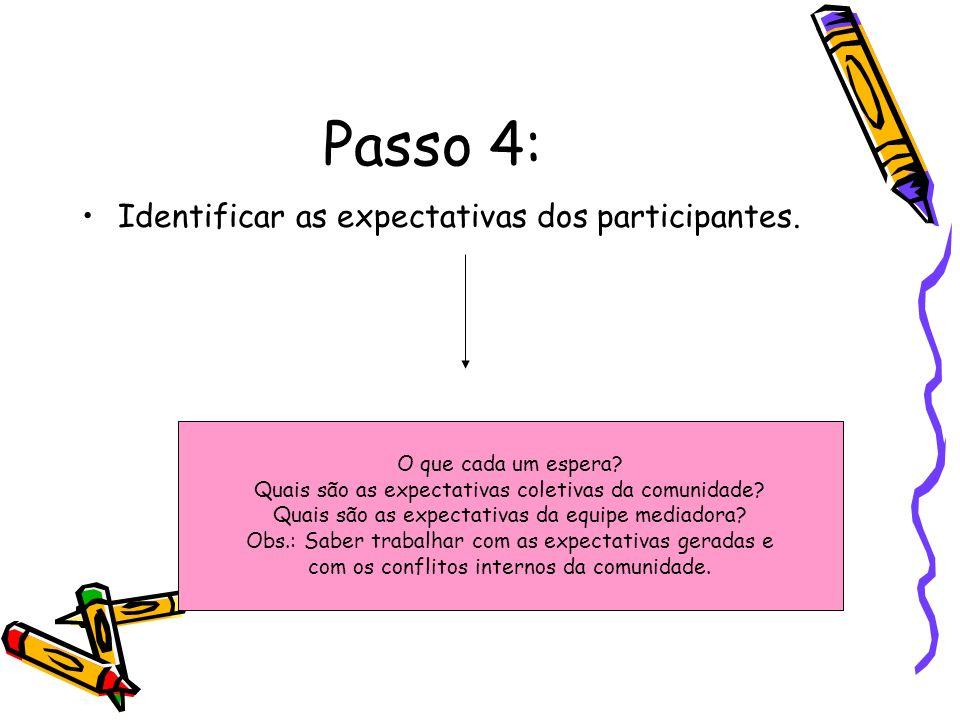 Passo 4: Identificar as expectativas dos participantes.