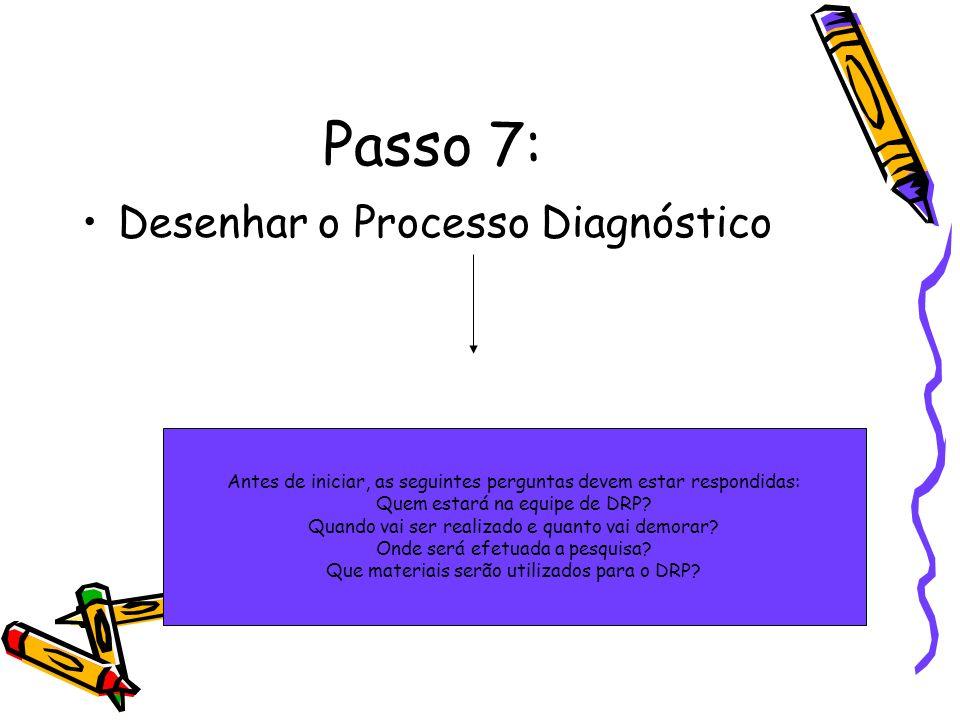 Passo 7: Desenhar o Processo Diagnóstico