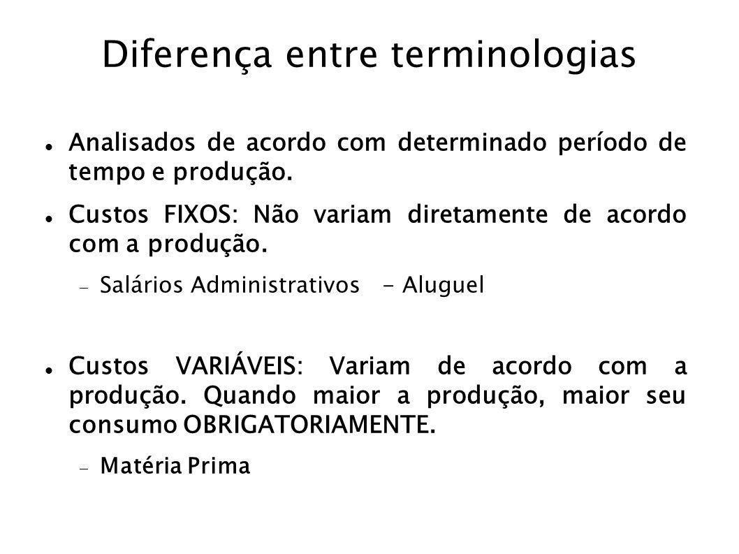 Diferença entre terminologias