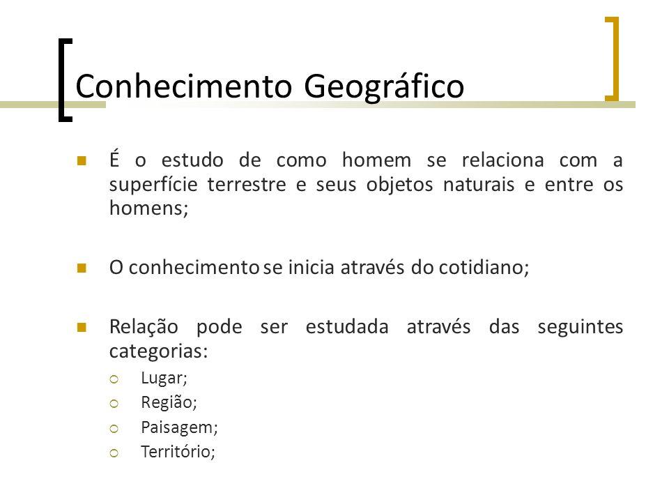 Conhecimento Geográfico