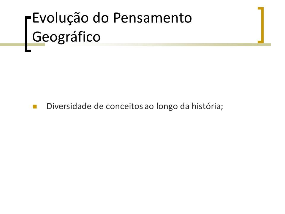 Evolução do Pensamento Geográfico