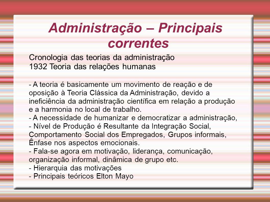 Administração – Principais correntes