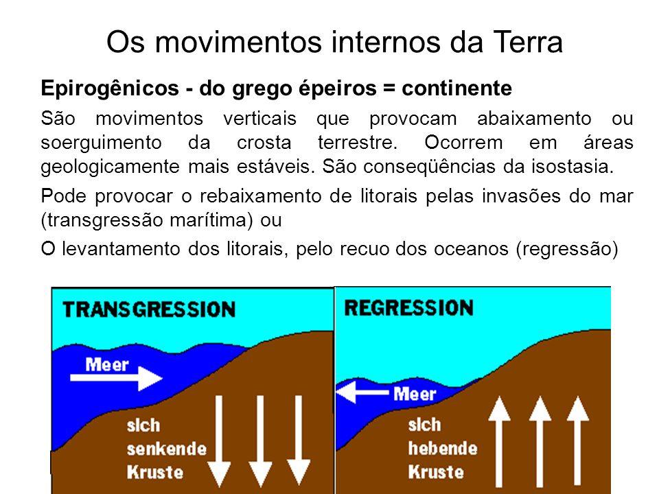 Os movimentos internos da Terra