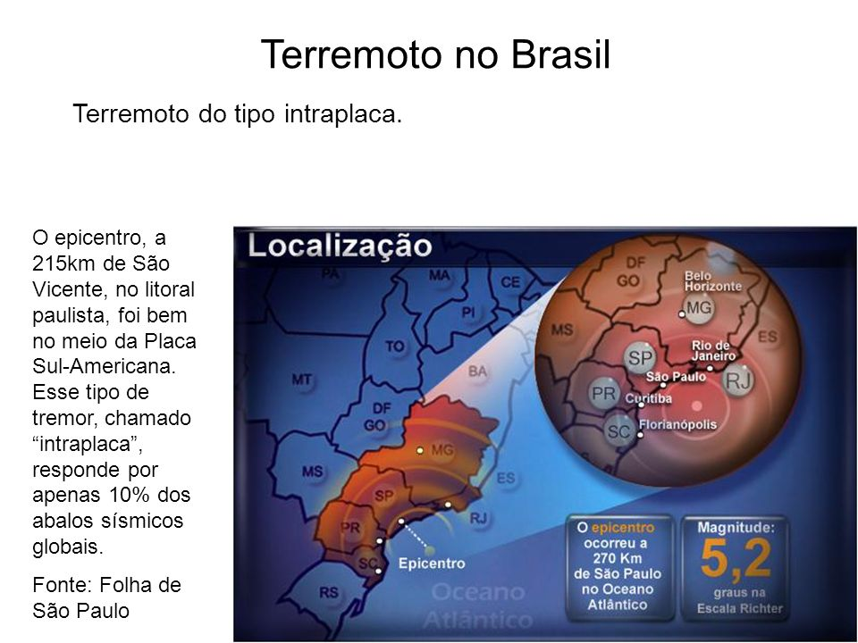 Terremoto no Brasil Terremoto do tipo intraplaca.