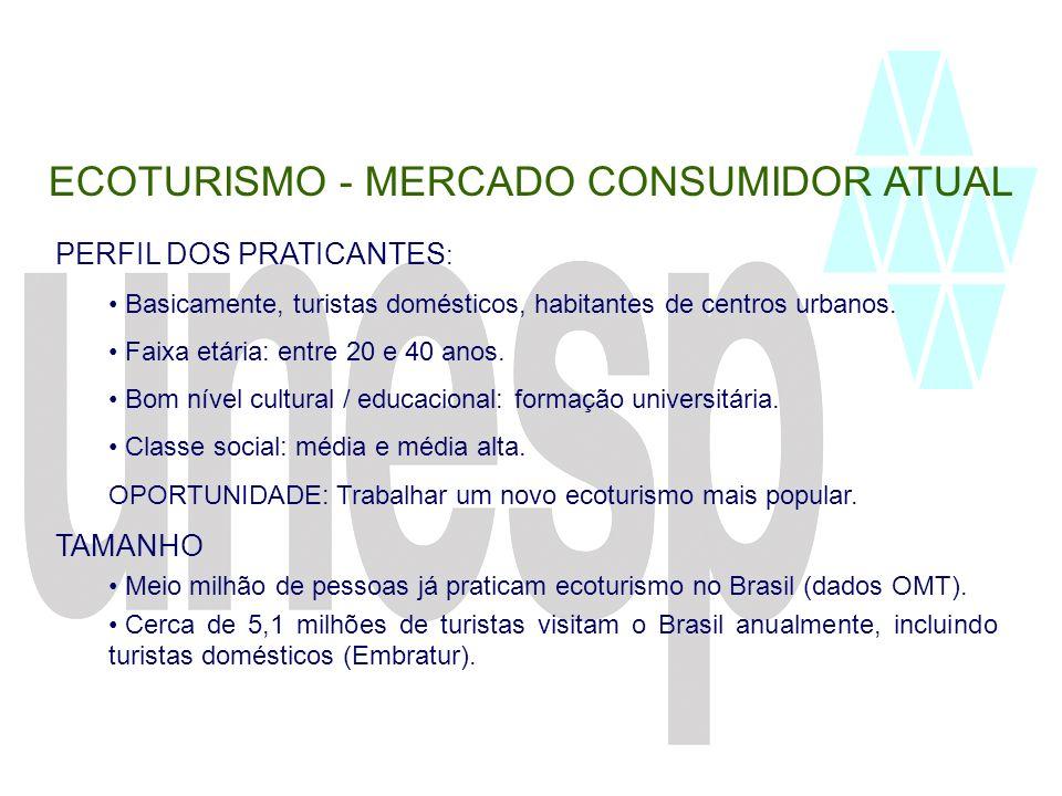 ECOTURISMO - MERCADO CONSUMIDOR ATUAL