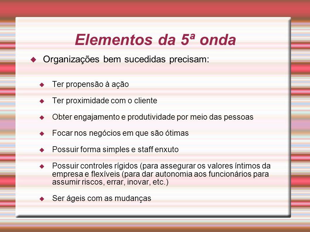 Elementos da 5ª onda Organizações bem sucedidas precisam: