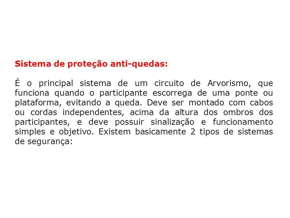 Sistema de proteção anti-quedas: