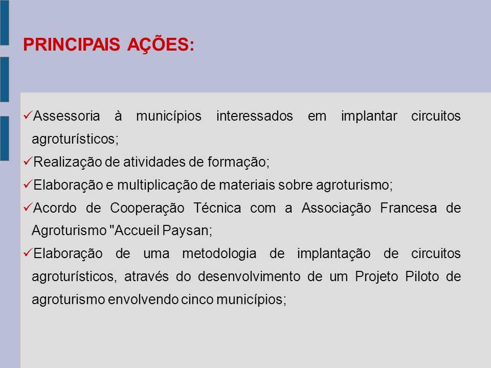 PRINCIPAIS AÇÕES: Assessoria à municípios interessados em implantar circuitos agroturísticos; Realização de atividades de formação;