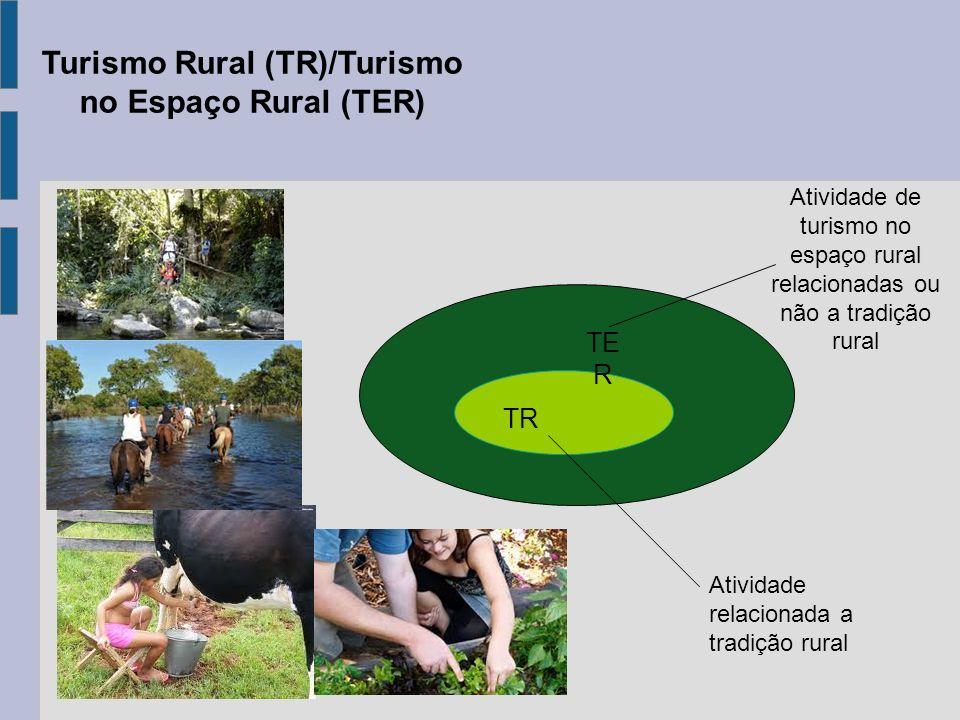 Turismo Rural (TR)/Turismo no Espaço Rural (TER)