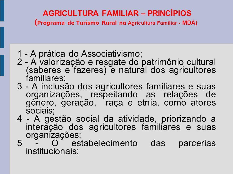 1 - A prática do Associativismo;