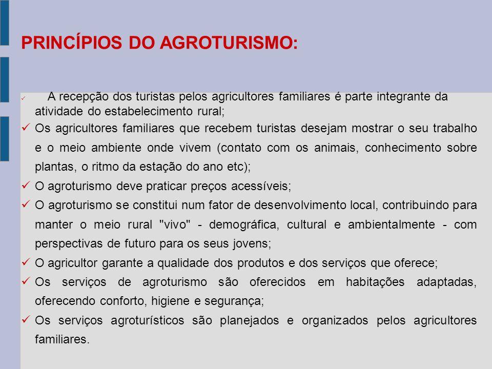 PRINCÍPIOS DO AGROTURISMO: