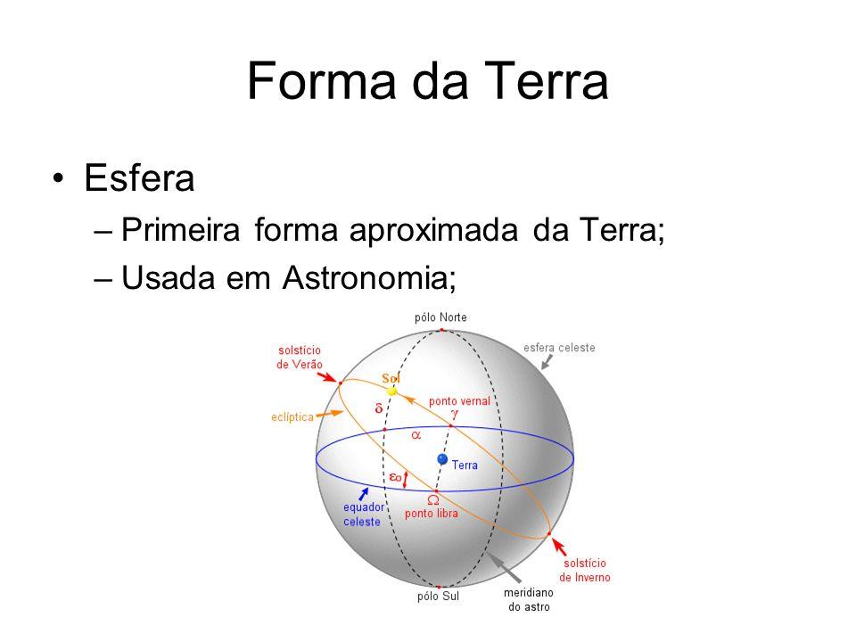 Forma da Terra Esfera Primeira forma aproximada da Terra;
