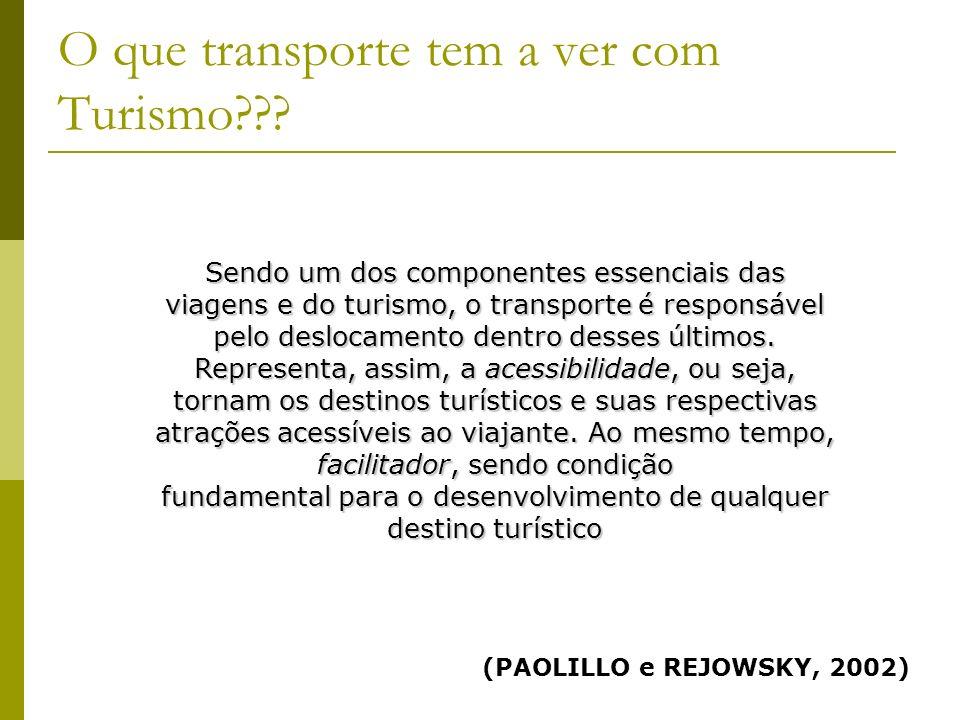 O que transporte tem a ver com Turismo