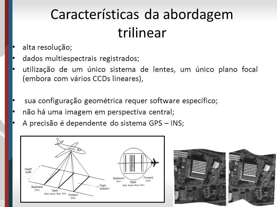 Características da abordagem trilinear