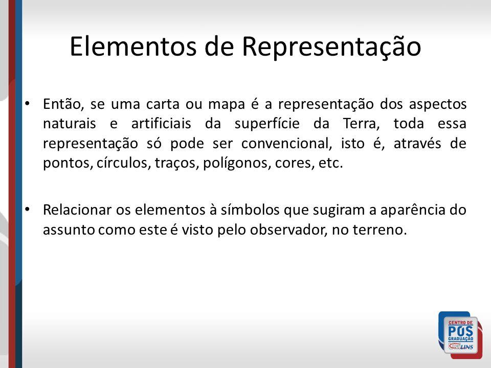 Elementos de Representação