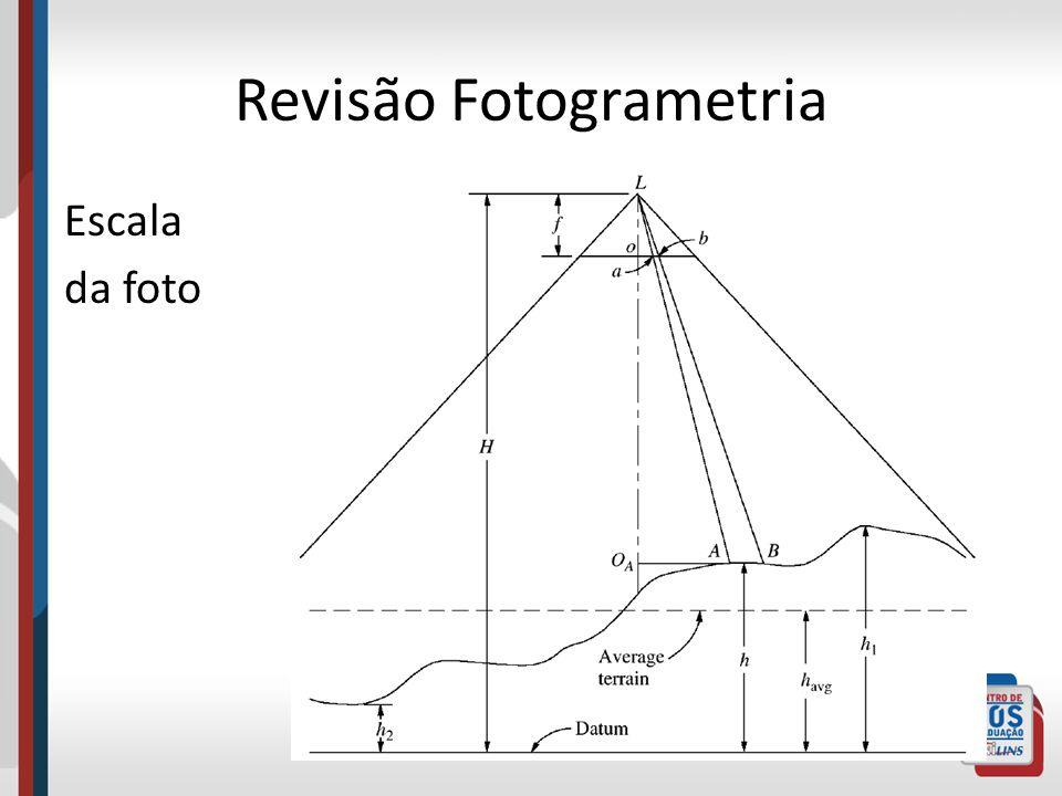 Revisão Fotogrametria