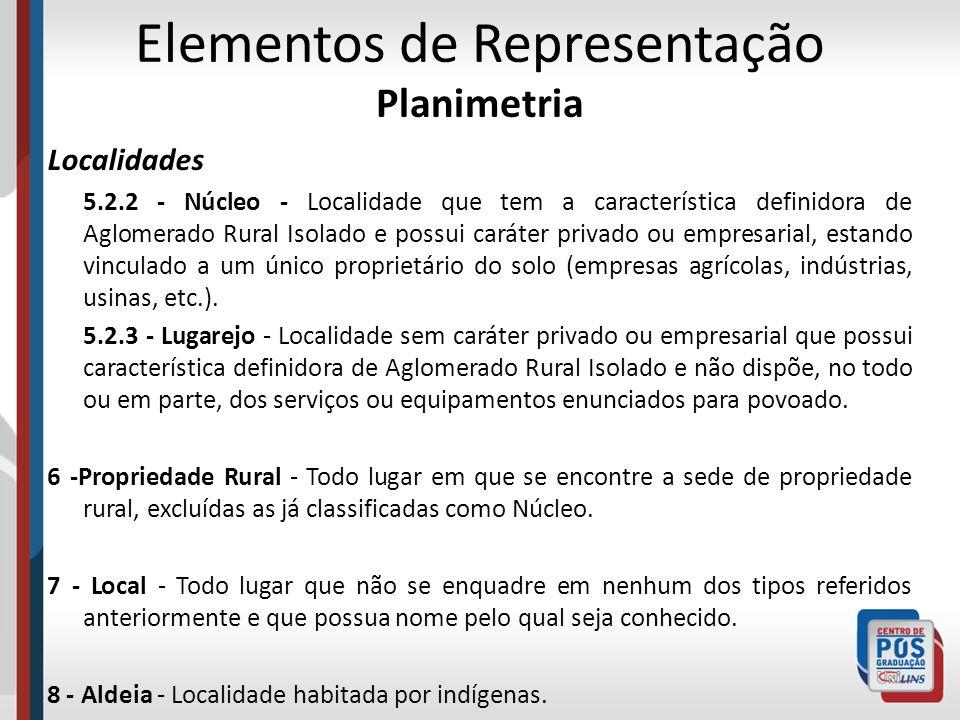Elementos de Representação Planimetria