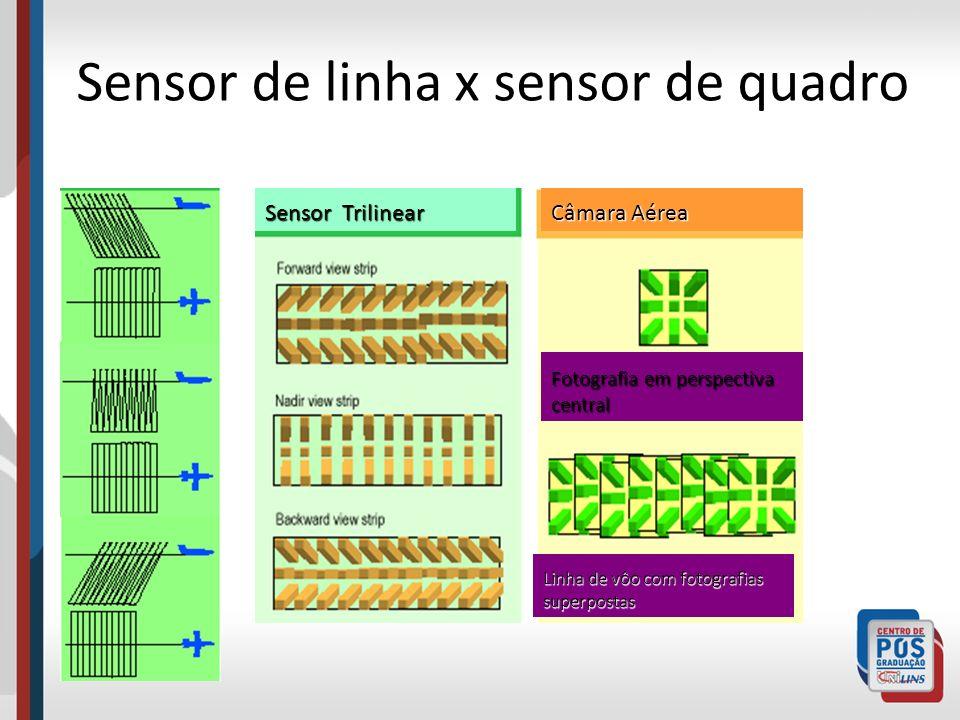 Sensor de linha x sensor de quadro