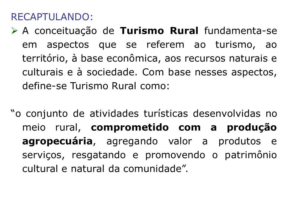 RECAPTULANDO: