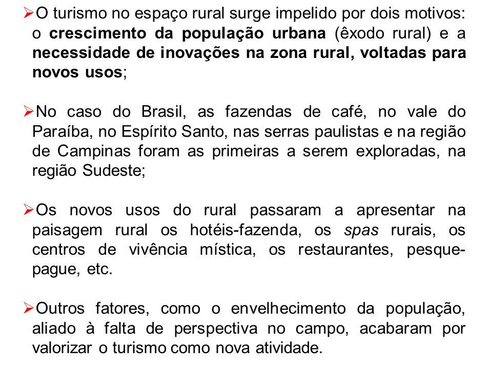 O turismo no espaço rural surge impelido por dois motivos: o crescimento da população urbana (êxodo rural) e a necessidade de inovações na zona rural, voltadas para novos usos;