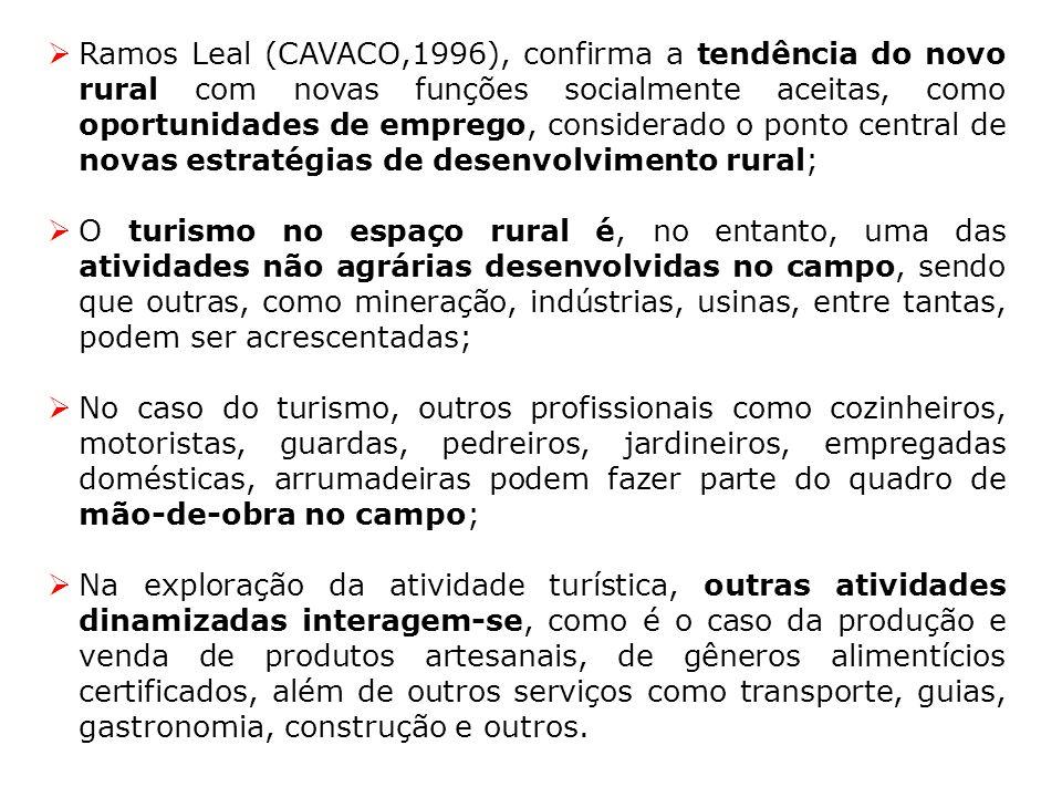 Ramos Leal (CAVACO,1996), confirma a tendência do novo rural com novas funções socialmente aceitas, como oportunidades de emprego, considerado o ponto central de novas estratégias de desenvolvimento rural;