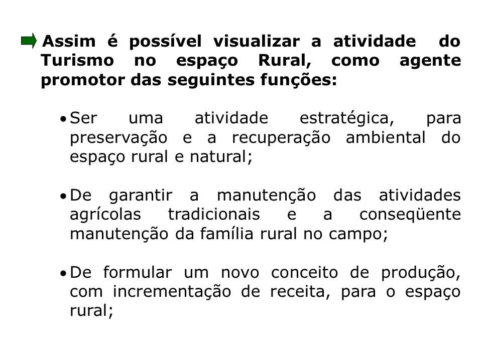 Assim é possível visualizar a atividade do Turismo no espaço Rural, como agente promotor das seguintes funções: