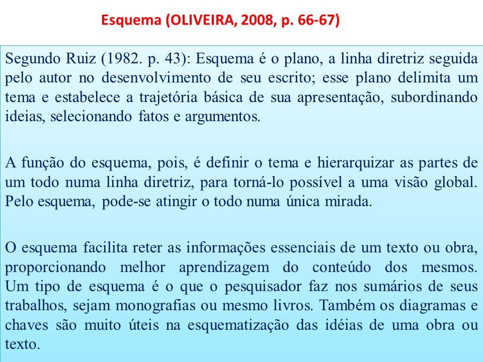 Esquema (OLIVEIRA, 2008, p. 66-67)