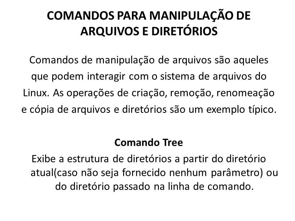 COMANDOS PARA MANIPULAÇÃO DE ARQUIVOS E DIRETÓRIOS