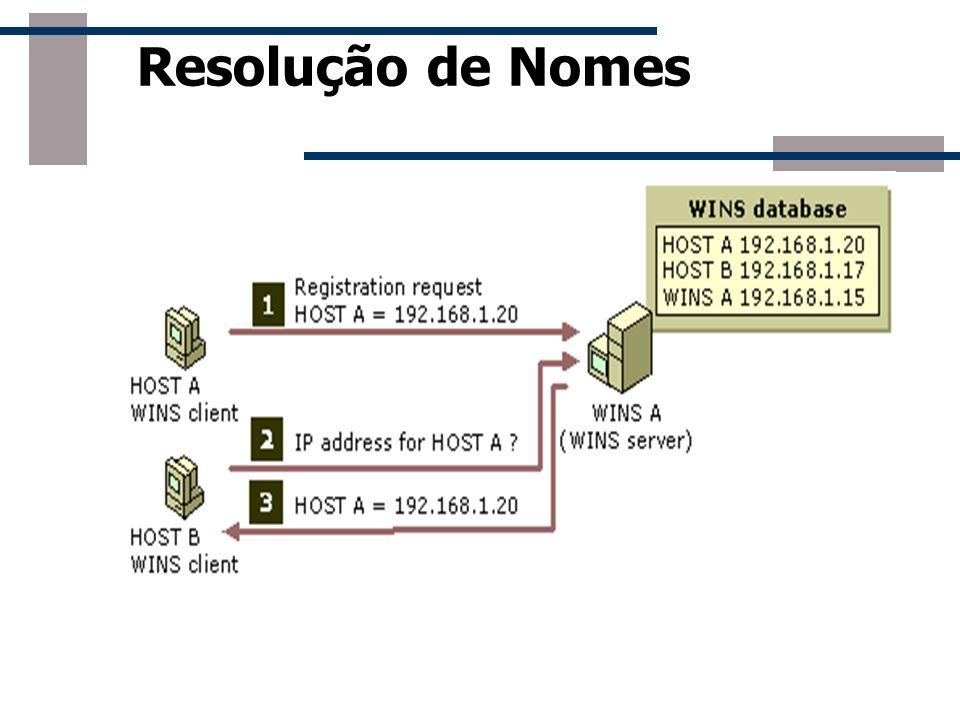 Resolução de Nomes http://technet.microsoft.com/pt-br/library/cc784707(WS.10).aspx 13