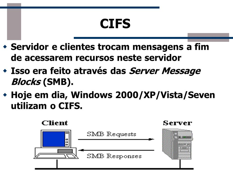 CIFSServidor e clientes trocam mensagens a fim de acessarem recursos neste servidor. Isso era feito através das Server Message Blocks (SMB).