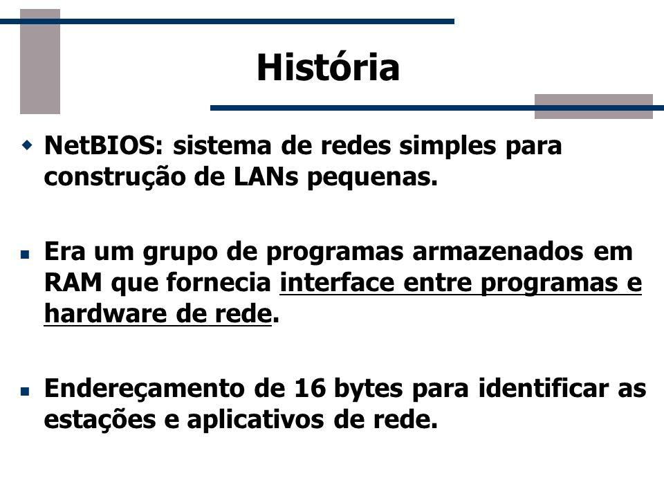 História NetBIOS: sistema de redes simples para construção de LANs pequenas.
