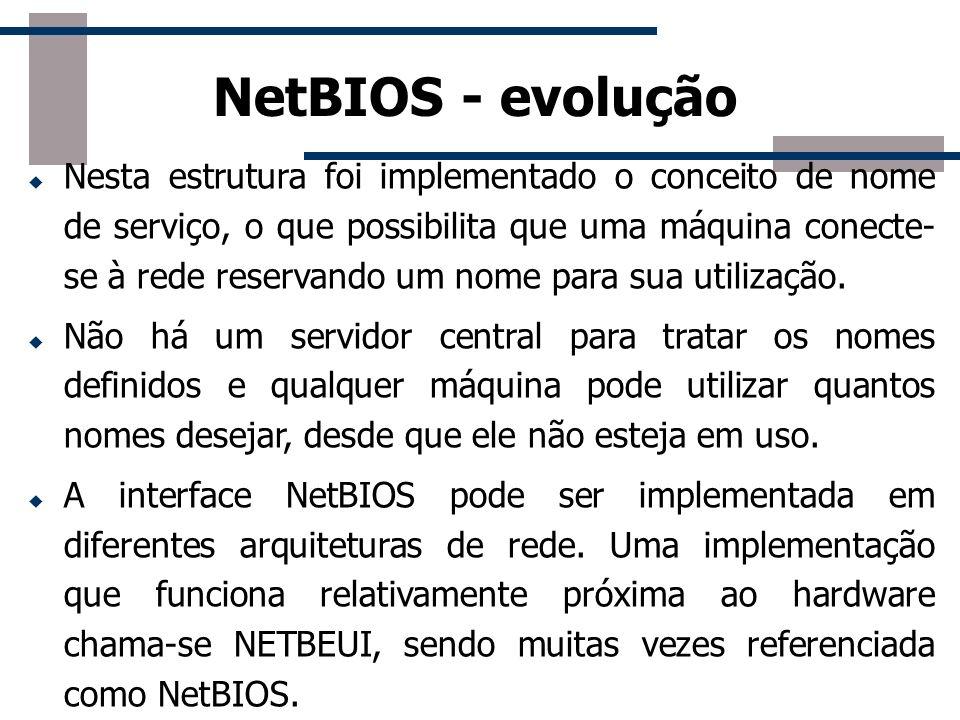 NetBIOS - evolução