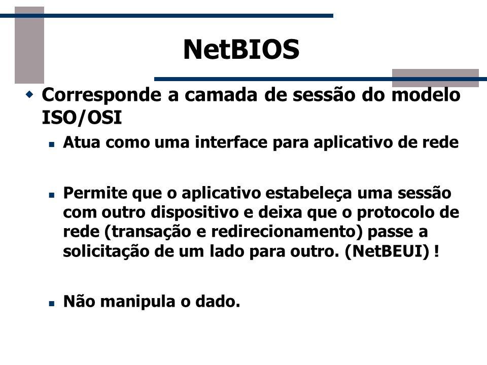 NetBIOS Corresponde a camada de sessão do modelo ISO/OSI