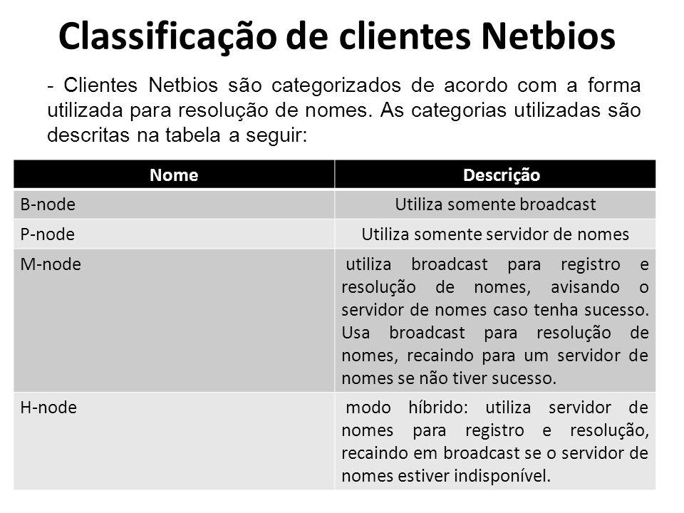 Classificação de clientes Netbios