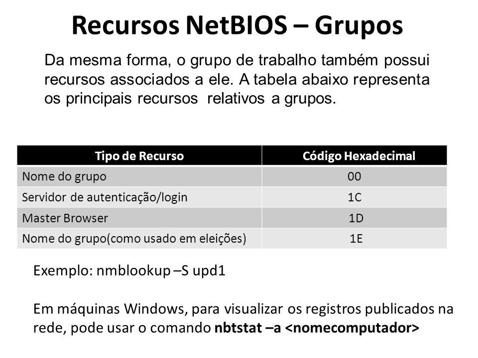 Recursos NetBIOS – Grupos
