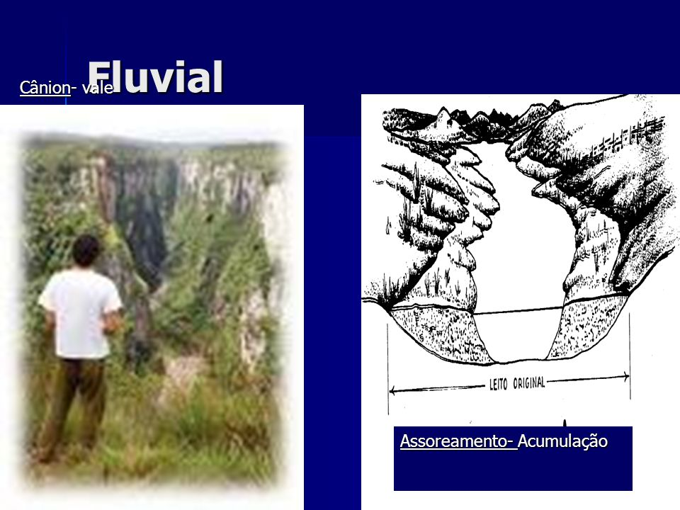 Fluvial Cânion- vale Meandro – rio em curvas Assoreamento- Acumulação