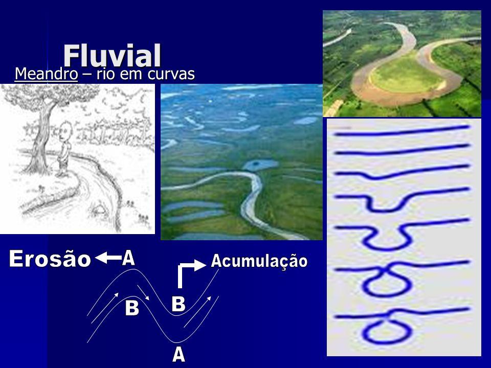 Fluvial Meandro – rio em curvas Erosão A Acumulação B B A