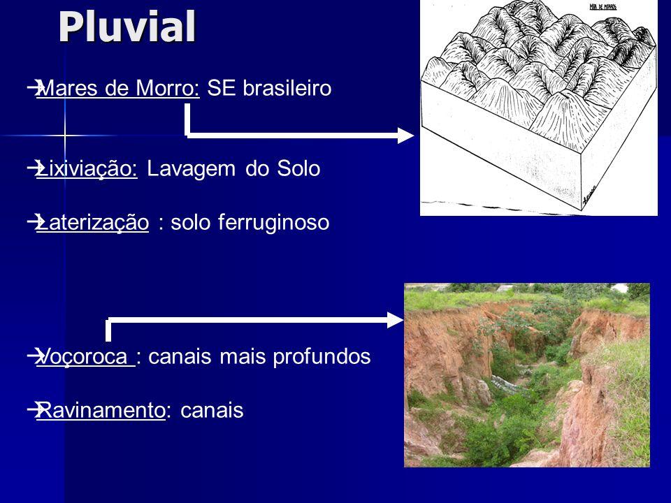 Pluvial Mares de Morro: SE brasileiro Lixiviação: Lavagem do Solo